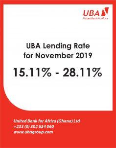 November Lending RATES