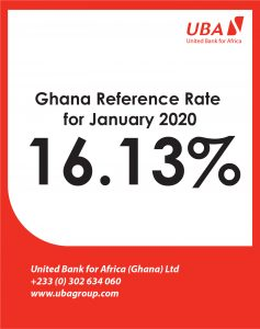 January 2020 Reference Rate